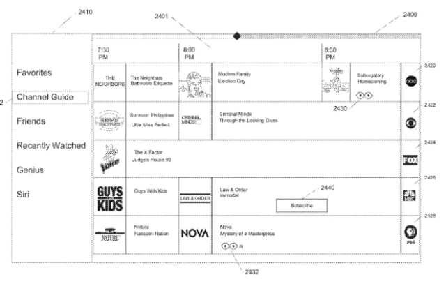 Apple patent reveals work on future live TV viewing features in Apple TV+. Image: Apple patent application illustration
