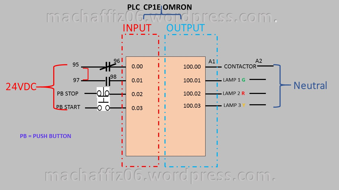 Basic Fire Alarm System Diagram Wiring Diagram Of Direct On Line Motor For Plc
