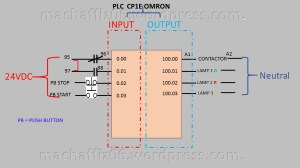 Wiring Diagram of Direct On Line Motor for PLC