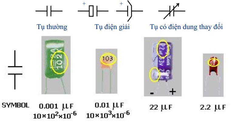 Các tham số kỹ thuật đặc trưng của tụ điện và sơ đồ tương đương của tụ