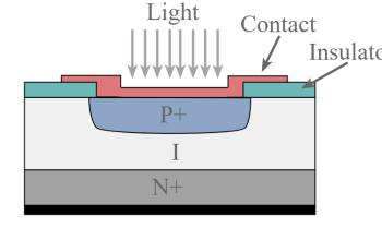 Cấu tạo và Nguyên tắc hoạt động cấu trúc PIN Photodiode (điốt quang)