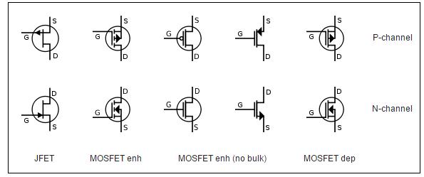 mosfet 123