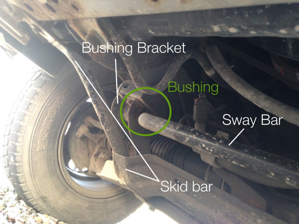 hight resolution of nissan pathfinder sway bar and bushing