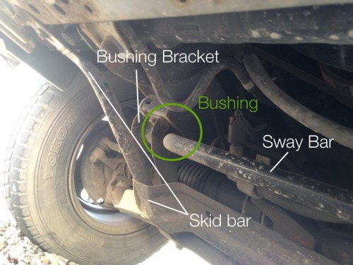 small resolution of nissan pathfinder sway bar and bushing