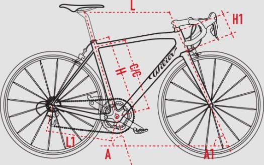 Wilier Zero 9 geometry