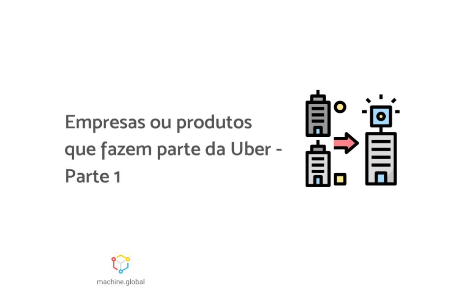 """Na imagem, há três prédios, cada um com uma flecha apontada para ou outro. Ao lado está escrito """"Empresas ou produtos que fazem parte da Uber - Parte 1"""""""