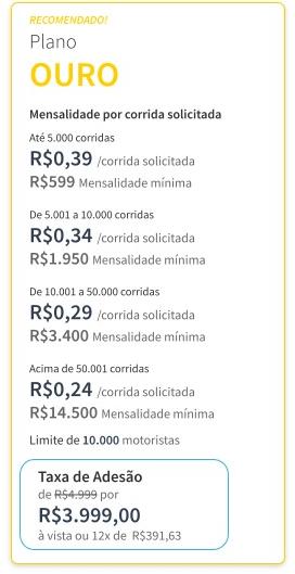 Tabela de preço do plano ouro da Machine