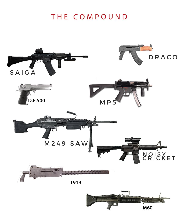 Vip Shooting Range Experience At Machine Guns Vegas