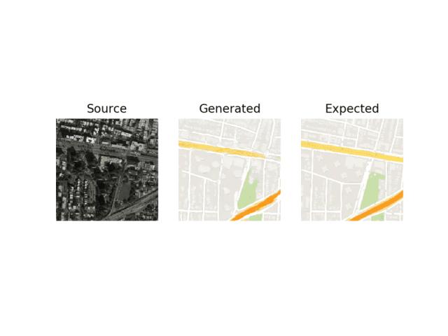 Plot of Satellite to Google Map Image Translation With Final Pix2Pix GAN Model