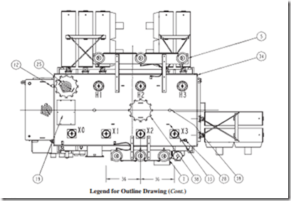 TRANSFORMER COMPONENTS AND MAINTENANCE:MAIN COMPONENTS OF