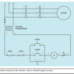 Two Phase Electric Motor Wiring Diagram Ford 4000 Generator Multiple Push-button Stations | Equipment