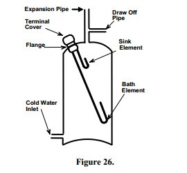 Wiring Diagram For Immersion Heater on lux thermostat wiring diagram