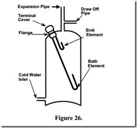 water heater wiring diagram dual element wiring diagram atwood water heater troubleshooting wiring diagram instructions below source