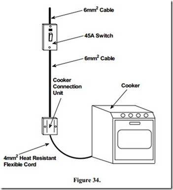 Cooker Switch Wiring Diagram : 28 Wiring Diagram Images