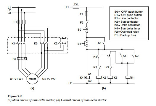 star delta starter control wiring diagram timer filetype pdf automatic star delta starter control circuit diagram automatic on star delta starter control wiring diagram