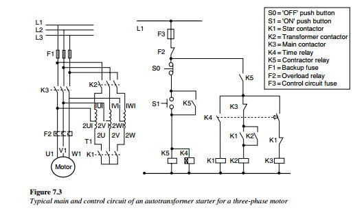 dol motor control wiring diagram the wiring circuit diagram of direct motor starter wirdig