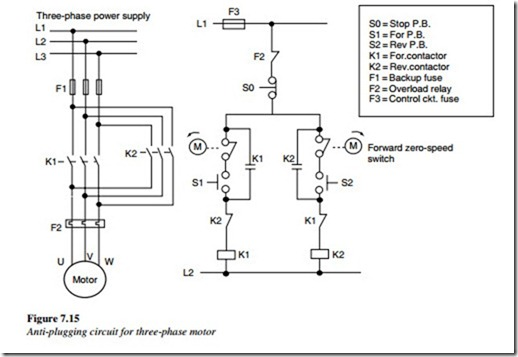Troubleshooting control circuits:Plug stop and anti-plug