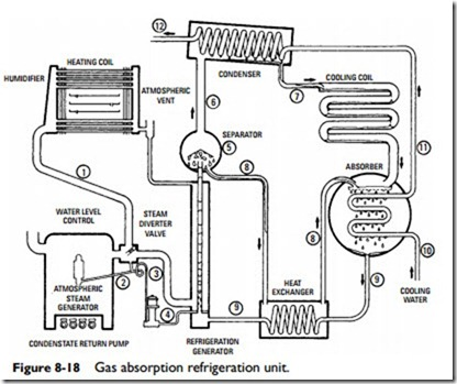 Propane Furnace Wiring Diagram Toaster Wiring Diagram