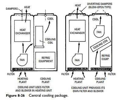 Trane Wiring Schematic HVAC Diagrams Schematics Wiring