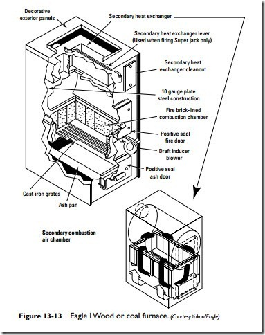 Gas Forced Air Furnace Thermostat Wiring Gas Thermostat