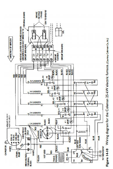 Honeywell Rth8500 Wiring Diagram Honeywell Aquastat