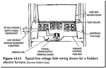 Fedders Furnace Wiring Diagram : 30 Wiring Diagram Images
