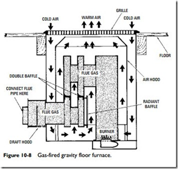 Water Heater 240v Wiring Diagram Line Voltage Thermostat