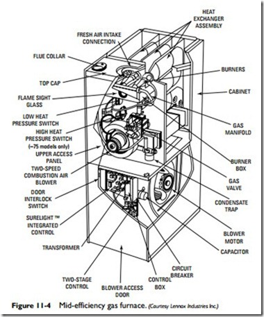 Small Exhaust Fans Small Interior Fans Wiring Diagram ~ Odicis