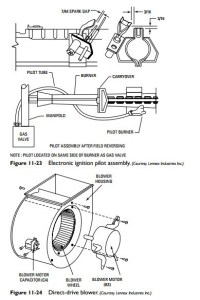 Gas Furnaces:Blower and Motor