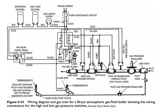 Bryan Boiler Wiring Diagram : 27 Wiring Diagram Images