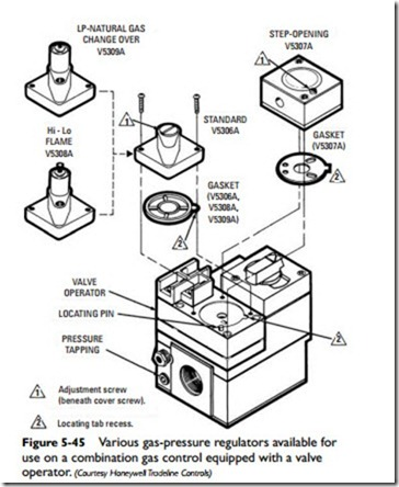 Honeywell Fan Limit Switch Wiring Diagram. Honeywell