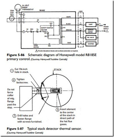 Honeywell Flame Sensor Honeywell Fan Wiring Diagram ~ Odicis