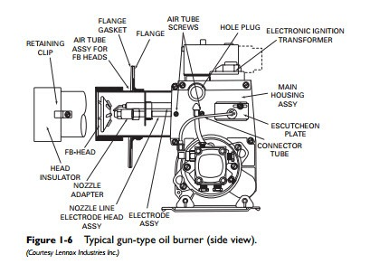 Fuel Cell Diagram, Fuel, Free Engine Image For User Manual