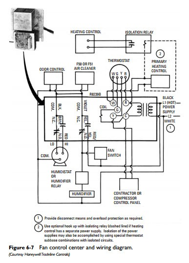 fan center relay wiring diagram kenmore elite dryer parts other automatic controls:fan | hvac machinery