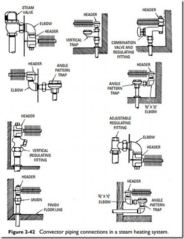 Diagram Furthermore Dayton Electric Blower Fan Motor