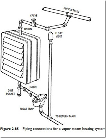Water Coil Piping Diagram, Water, Free Engine Image For