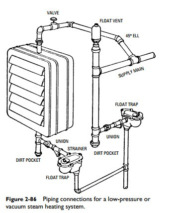 Humidifier To Furnace Wiring Diagram. Humidifier. Free