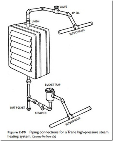 Typical Gas Furnace Wiring Diagram. Diagram. Auto Wiring