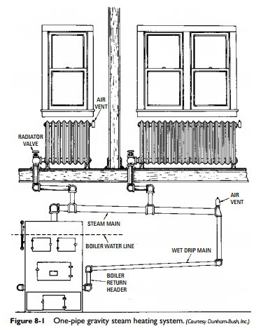 Wiring Diagram Hot Water Heater. Wiring. Wiring Diagram Site