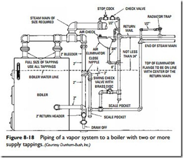 Ductless Air Wiring Diagram Central Air Wiring Diagram