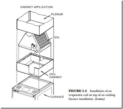 DUCTWORK SIZING:DUCTWORK FOR ADD-ON RESIDENTIAL