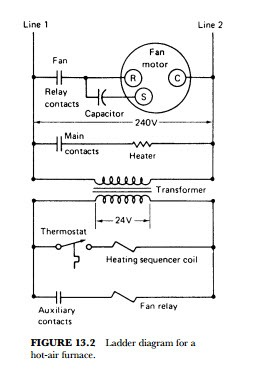 HEATING CIRCUITS:BASIC ELECTRICHEATING SYSTEM | hvac