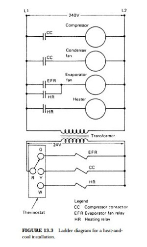 HEATING CIRCUITS:LADDER DIAGRAMS | hvac machinery