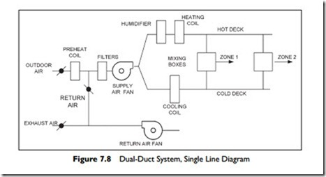 trane vav box wiring diagram hr poster multi duct air handler schematic - radio