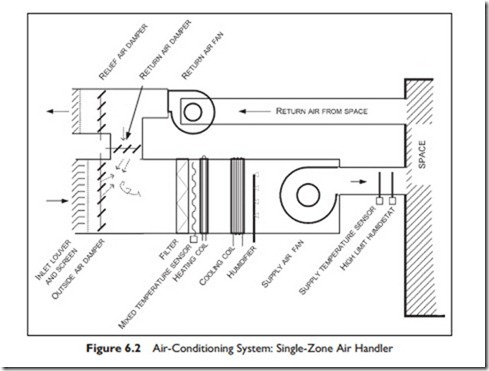 Heil Heat Pump Wiring Diagrams Pdf Heil Condensing Unit