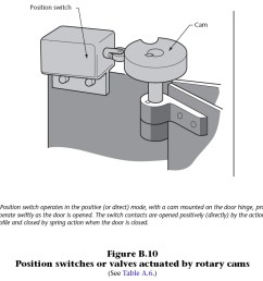 solid state relay visio diagram yagi antenna diagram phase diagram solid solid solid state relay wiring [ 961 x 823 Pixel ]