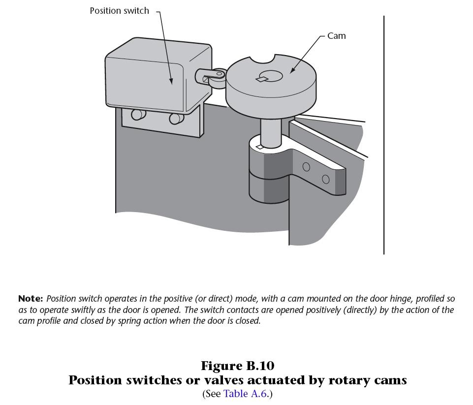 medium resolution of solid state relay visio diagram yagi antenna diagram phase diagram solid solid solid state relay wiring