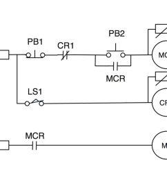 figure 2 old school start stop circuit with guard relay  [ 1024 x 775 Pixel ]