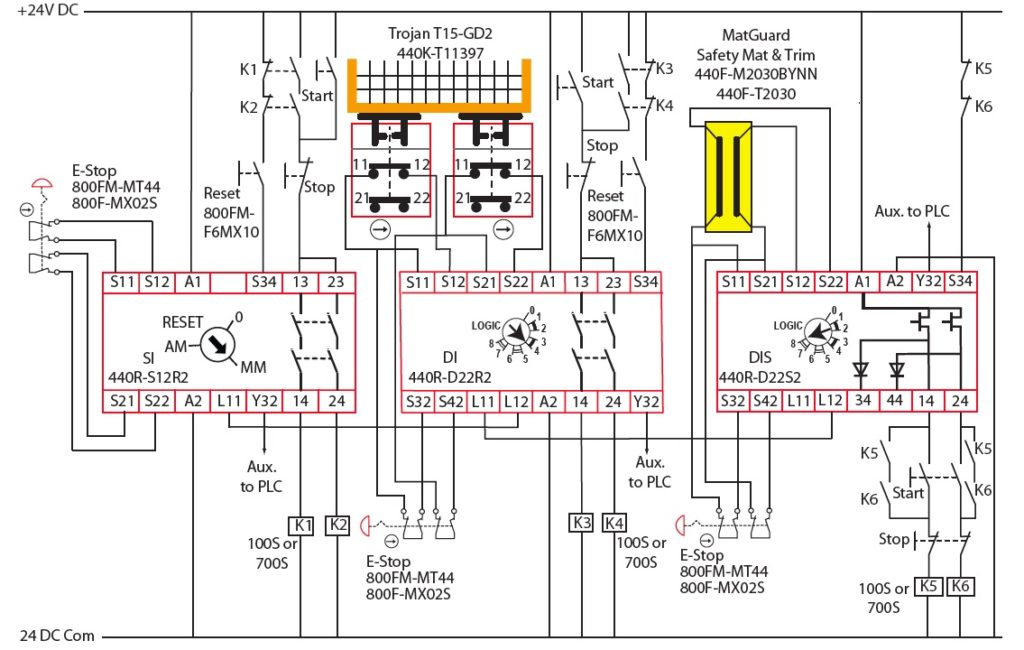 AB Safety Circuit interlock architectures pt 4 category 3 control reliable safety mat wiring diagram at webbmarketing.co