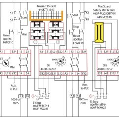 Cat 3 Wiring Diagram Rj11 2005 Ford F150 Headlight Switch 4 Safety Bloginterlock Architectures Pt Category Control Reliable Cat5